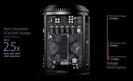 macpro_results